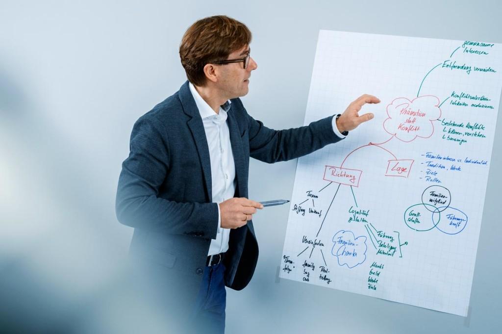 unternehmensnachfolge – Unternehmensbegleiter e.K. – Harald Tölle